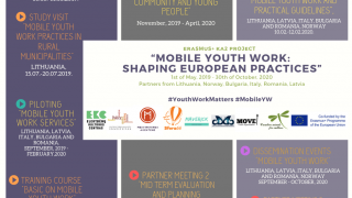 "We have a KA2 project approved – welcome ""Mobile Youth Work – Shaping European Practices"" project"